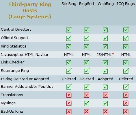 webring-hosting